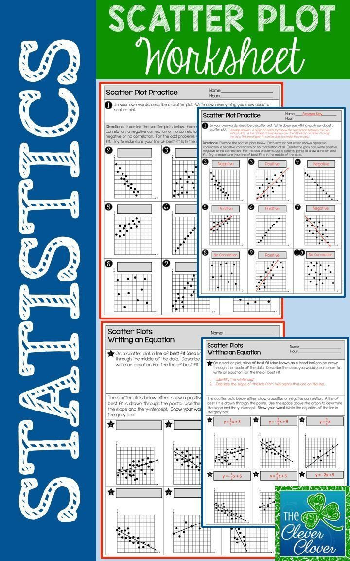 Scatter Plot Worksheet 5th Grade Scatter Plot Worksheets 5th Grade Scatter Plot Worksheet In