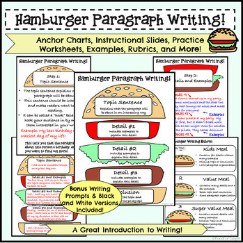 Sentence Writing Strategy Worksheets Hamburger Writing Worksheets & Teaching Resources
