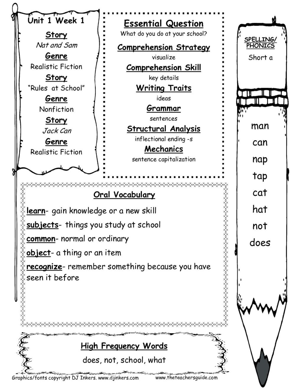 writing sentences worksheets for 1st grade unitoneweekonettg mcgraw hill wonders first resources and printouts worksheet 1024x1325