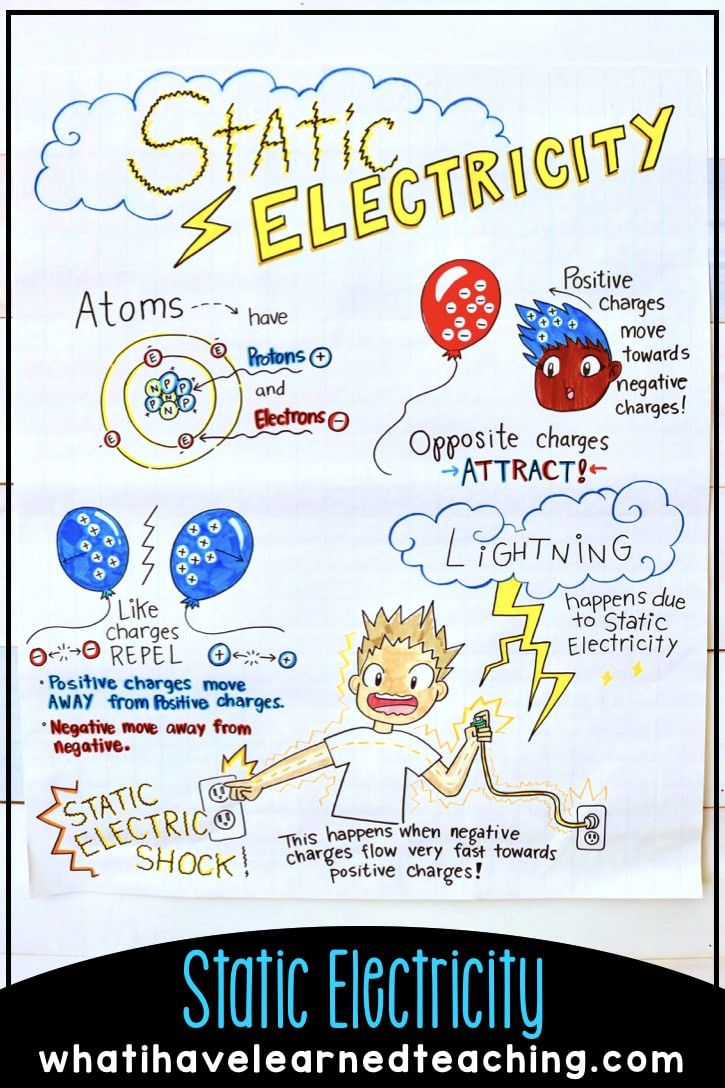 Static Electricity Worksheet 4th Grade Teaching Ideas for Static Electricity
