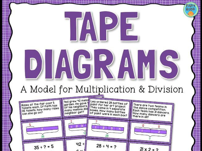 Tape Diagram Worksheet 4th Grade Multiplication Division and Factors with Tape Diagrams