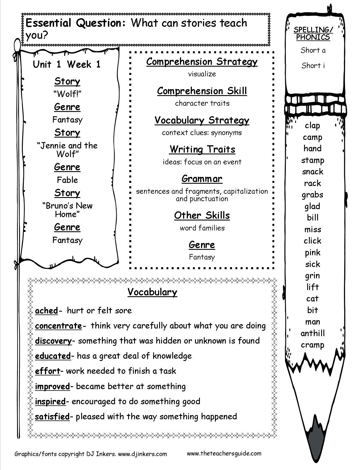 Text Structure Worksheet 3rd Grade Worksheet Worksheet 3rd Gradee Printable Worksheets Image