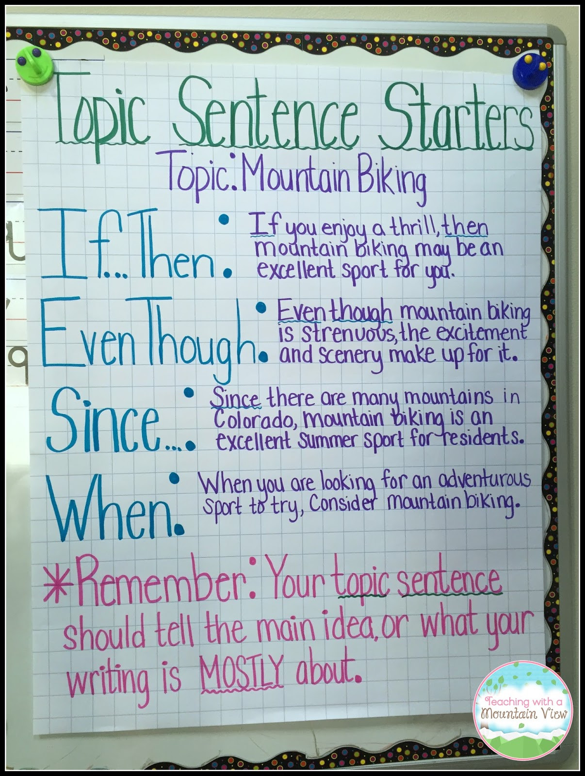 Topic Sentence Worksheet High School topic Sentences