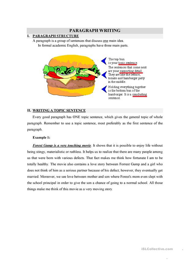 Topic Sentence Worksheets High School Writing A topic Sentence English Esl Worksheets for