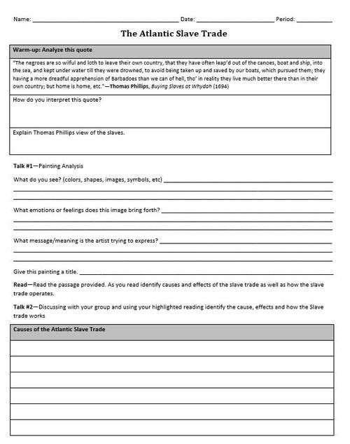 Triangular Trade Worksheet 5th Grade atlantic Slave Trade Triangular Trade Talk Read Talk Write Trtw Activity