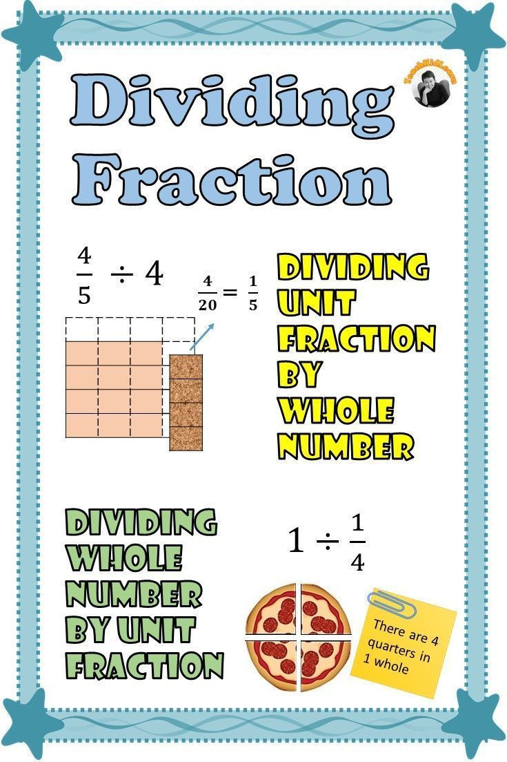 Unit Fractions Worksheet 5th Grade 5th Grade Fractions Worksheets Examples with Visual