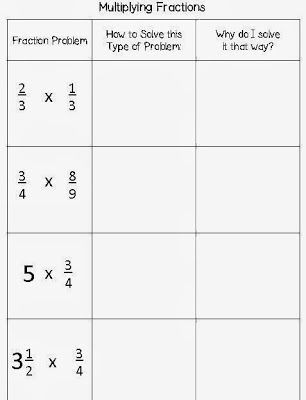 Unit Fractions Worksheet 5th Grade Free From My Google Docs Check Out How I Used This to