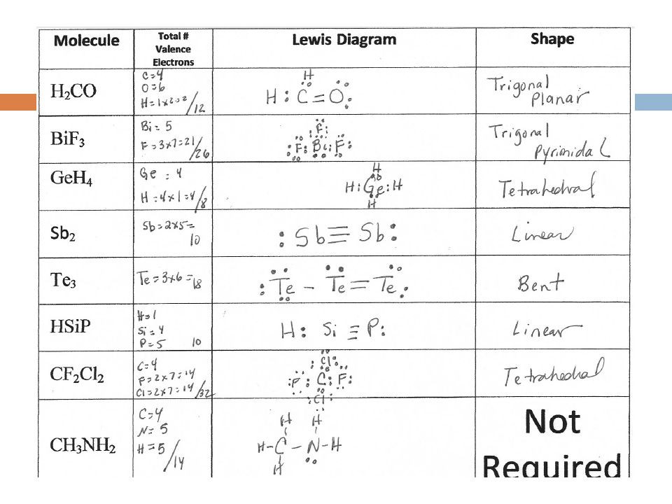 Vsepr Worksheet High School Chemical Bonding Warm Up Answer the Following Questions