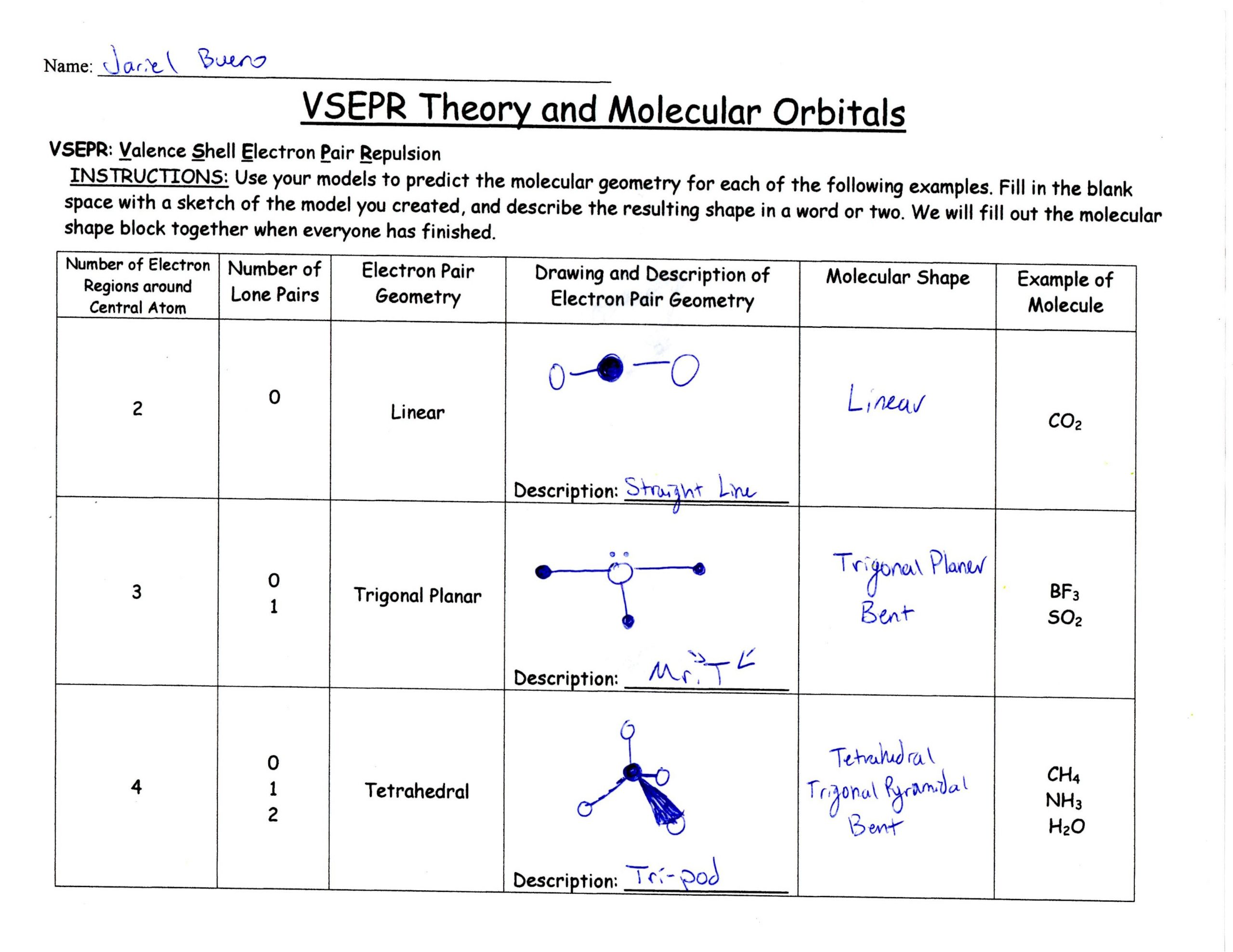 Vsepr Worksheet High School Vsepr Geometry Worksheets