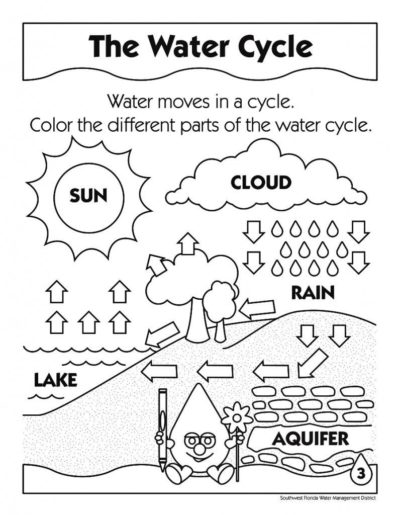 Water Cycle 4th Grade Worksheets Water Cycle Colouring Picture