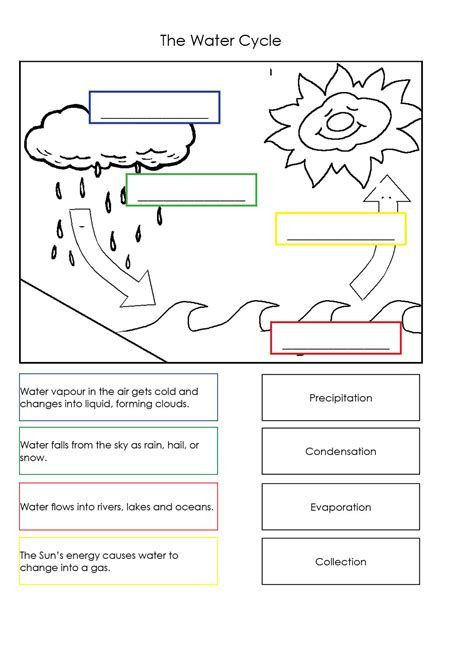 Water Cycle 4th Grade Worksheets Water Cycle Worksheets for Kids Free Yahoo Image Search