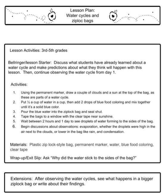 Water Cycle 4th Grade Worksheets Water Cycles Lesson Plan Teachervision