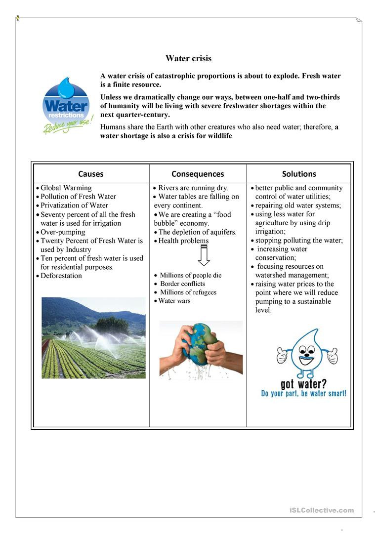 Water Pollution Worksheets High School Water Crisis English Esl Worksheets for Distance Learning