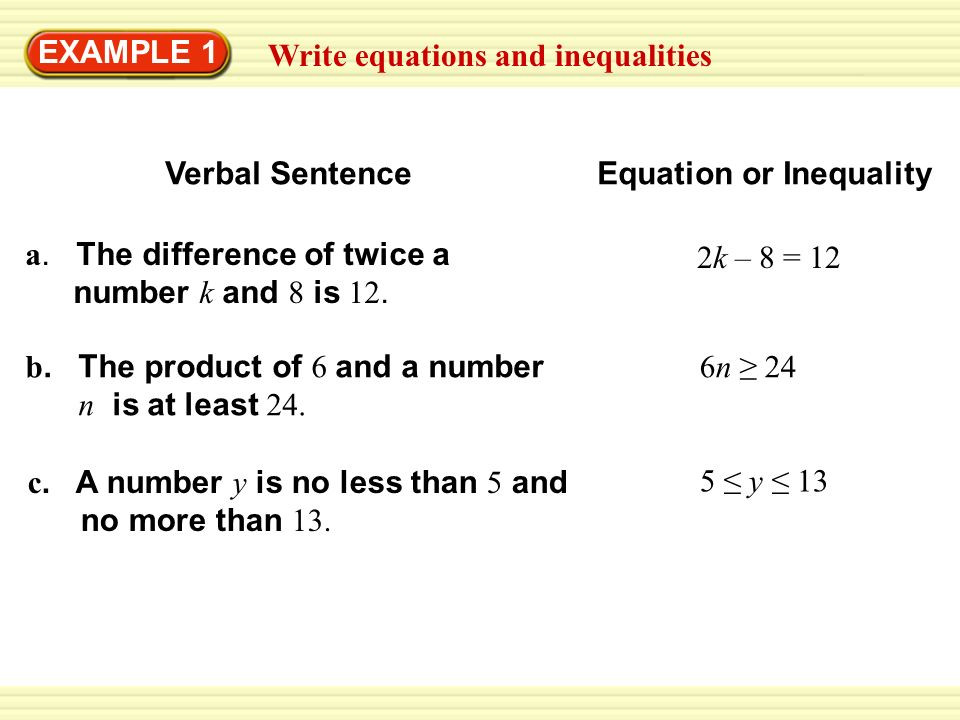 EXAMPLE 1 Write equations and inequalities Verbal Sentence Equation or Inequality a The difference of twice a