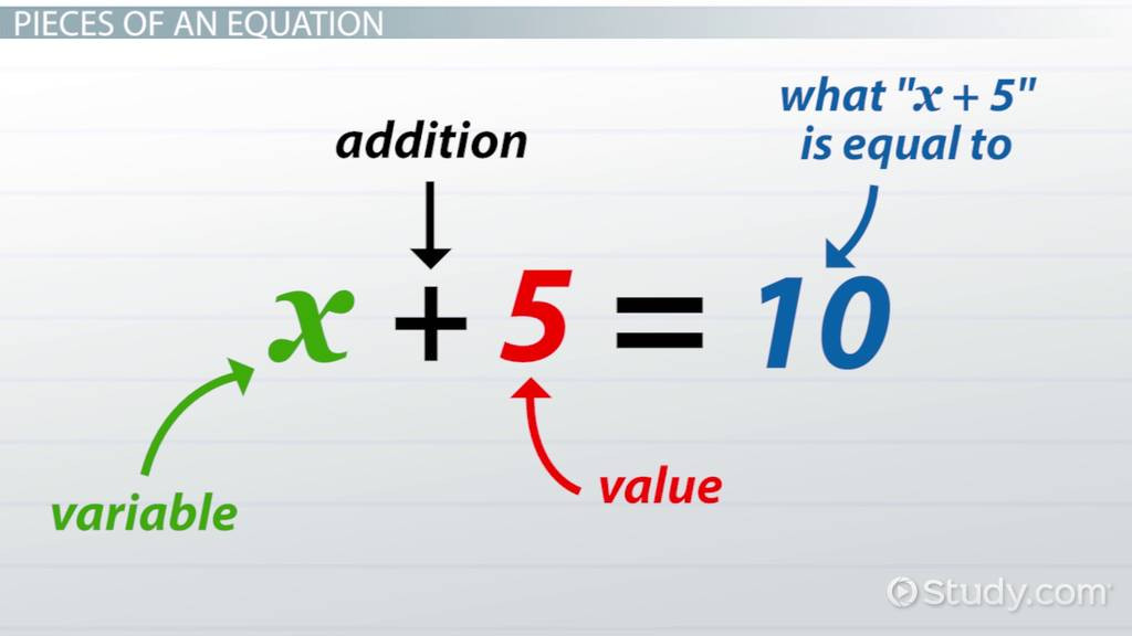 Writing Equations Using Symbols Worksheet How to Write Equations & formulas Video