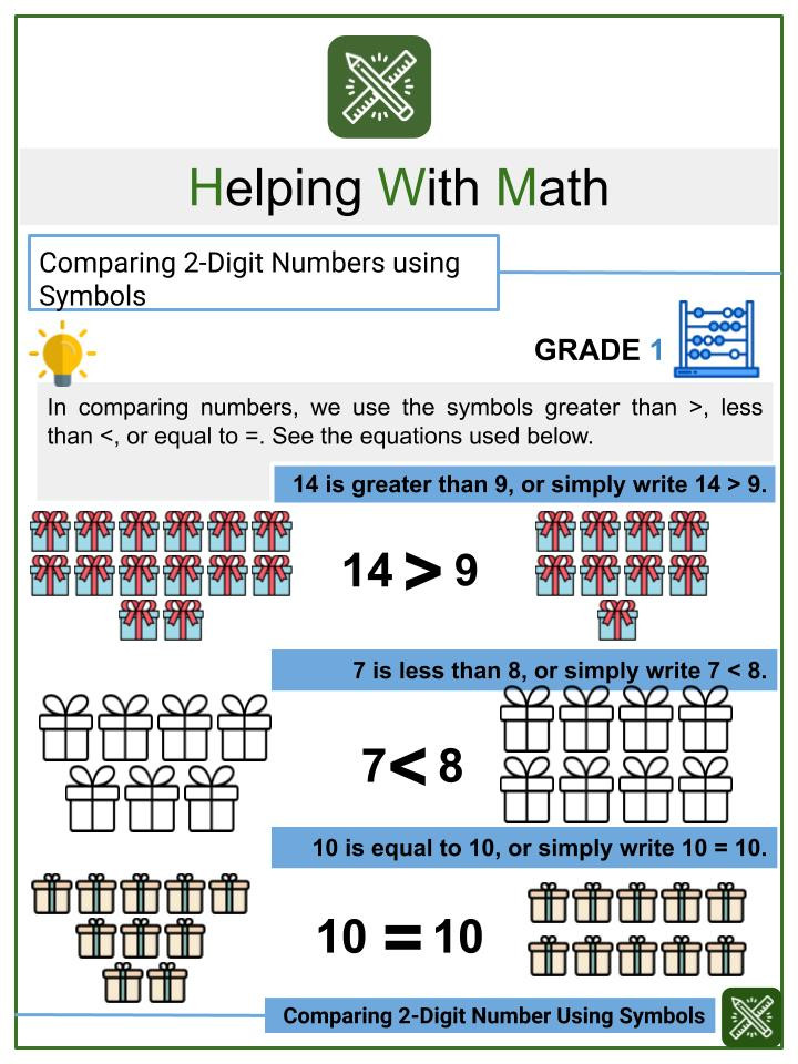 Writing Equations Using Symbols Worksheet Using Grouping Symbols In Expressions