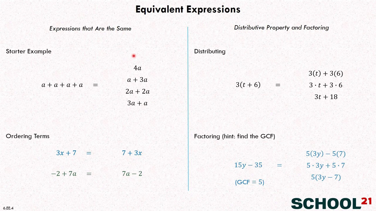 Writing Equivalent Expressions Worksheet Equivalent Expressions 6 Ee 4