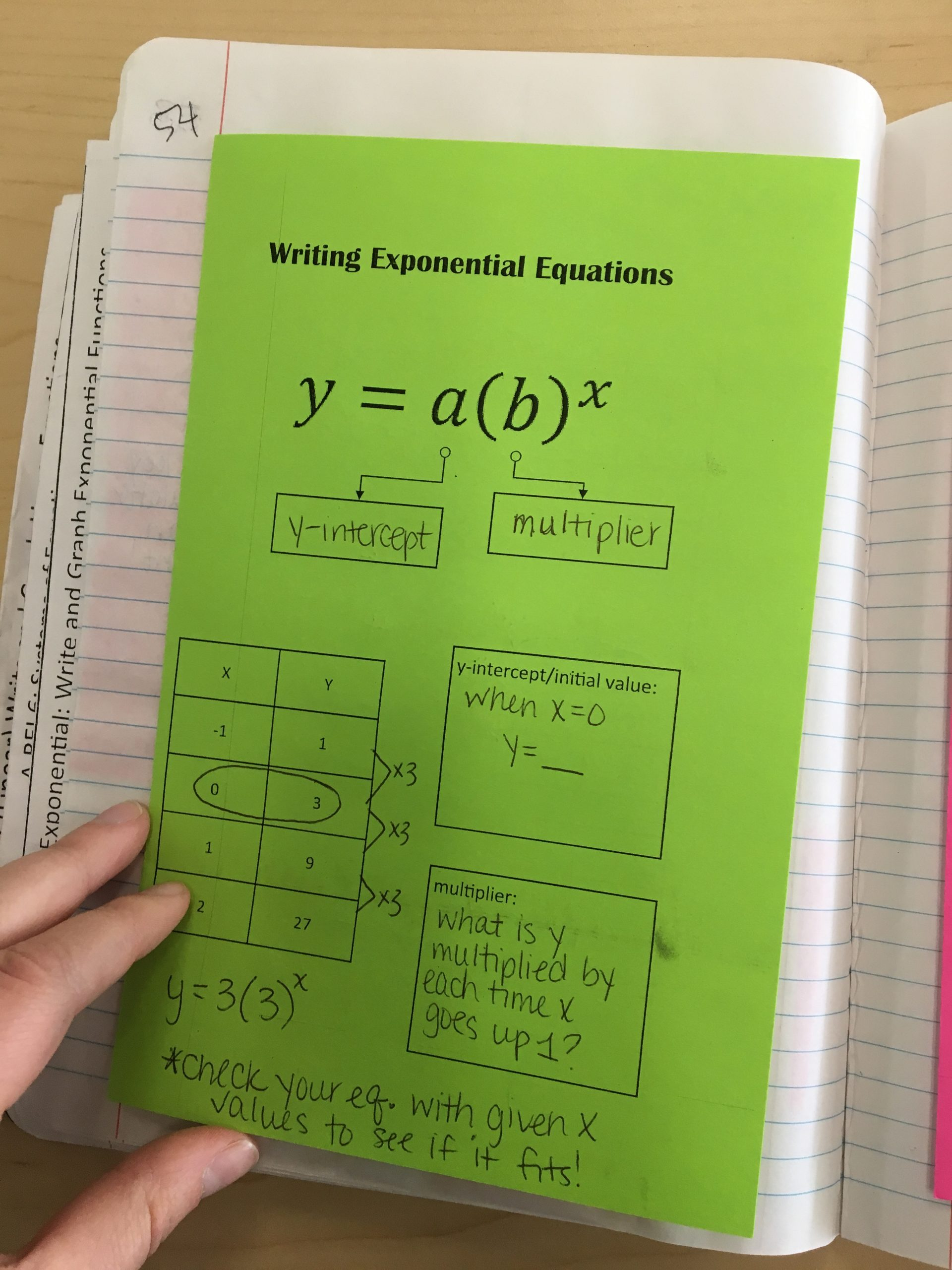 algebra 1 unit 4 interactive notebooks exponential functions