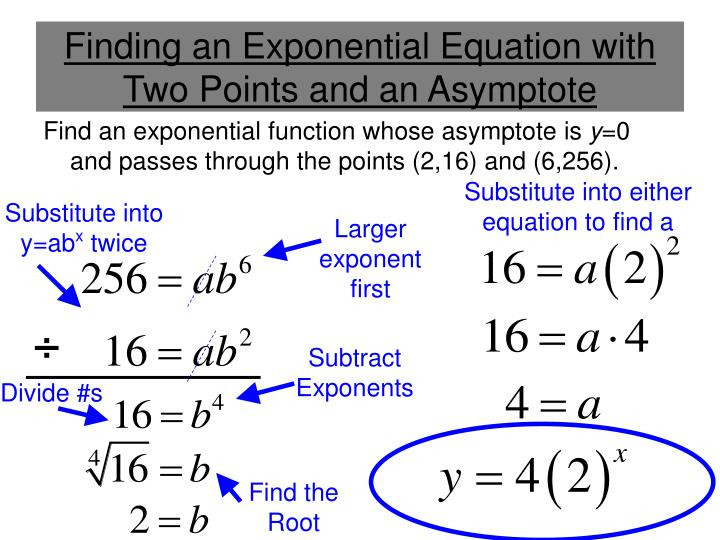 finding an exponential equation with two points and an asymptote1 n