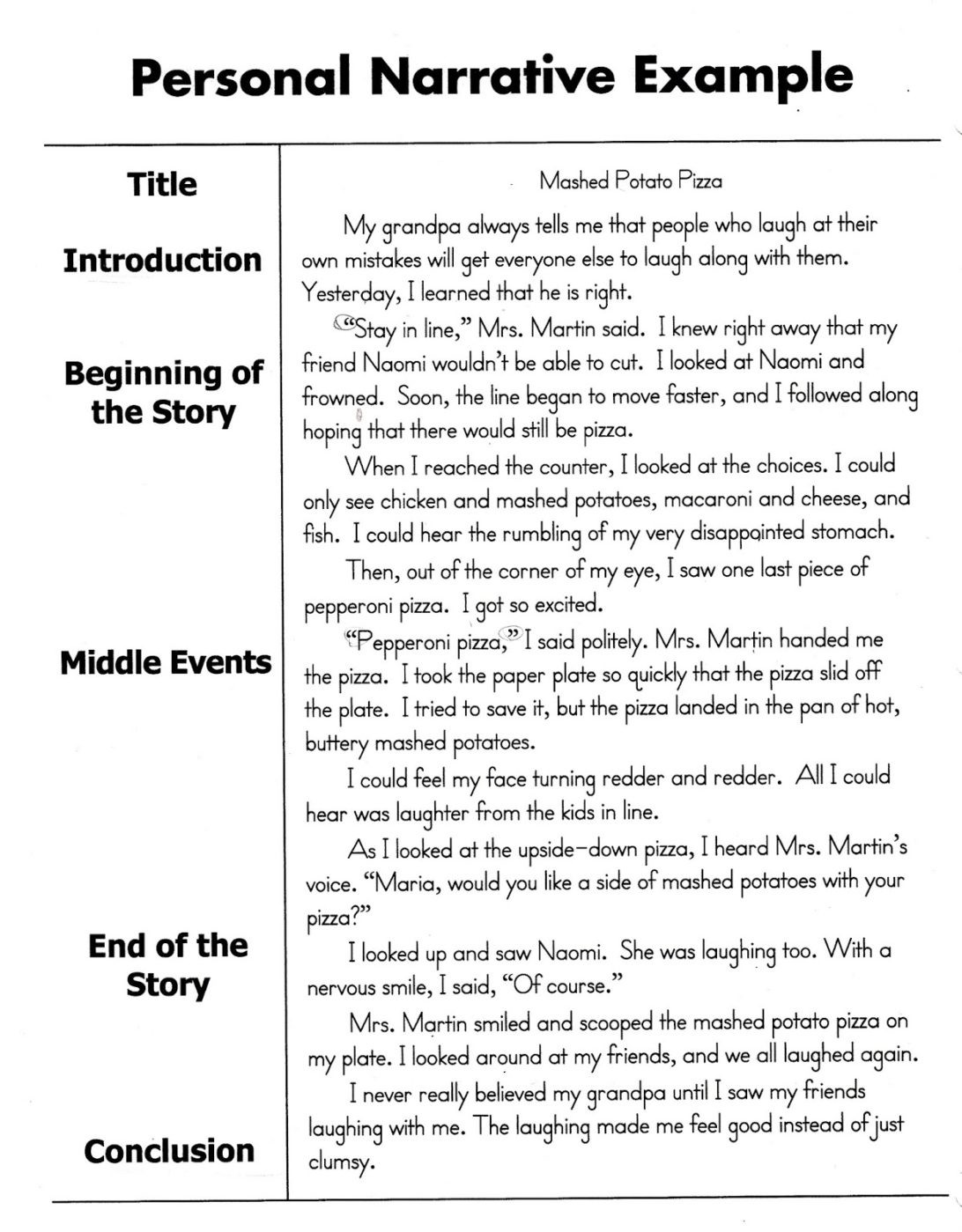 Writing Good Hooks Worksheet Narrative Hooks Worksheet