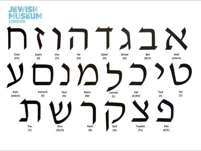 Writing Hebrew Alphabet Worksheet Hebrew Alphabet