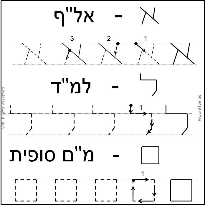 Writing Hebrew Alphabet Worksheet Hebrew Dfus Letters Handwriting Practice Worksheet