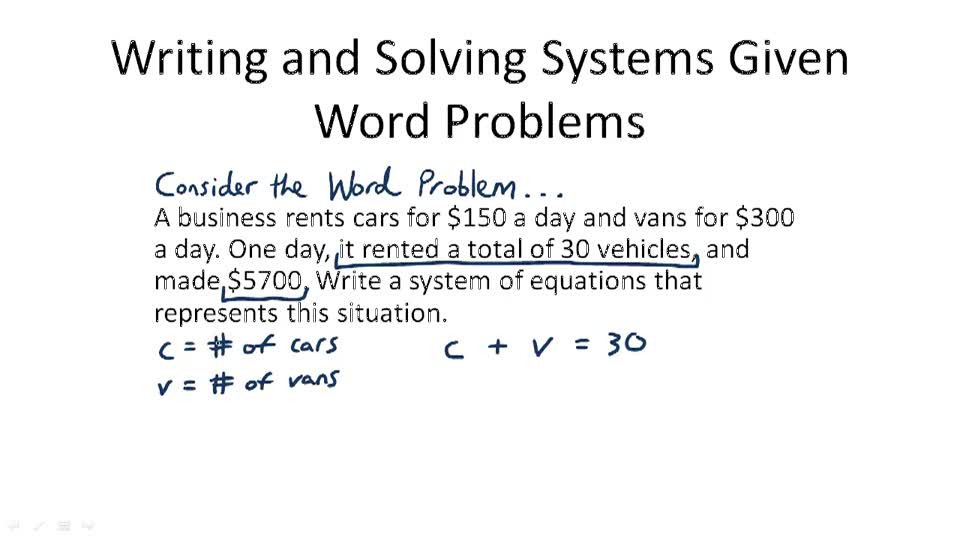 Writing Inequalities Word Problems Worksheet Applications Of Linear Systems