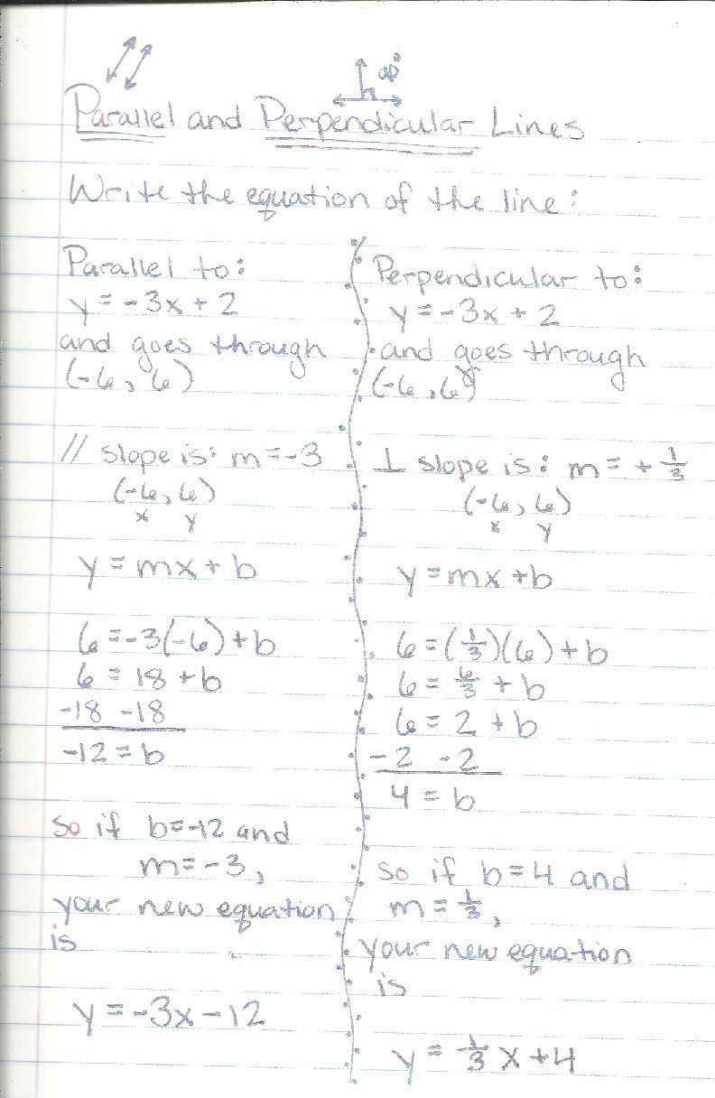 Writing Linear Functions Worksheet Algebra Writing Equations Of Parallel and Perpendicular