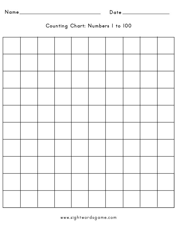 Writing Numbers 1 100 Worksheets Counting Chart Numbers 1 to 100 Sight Words Reading