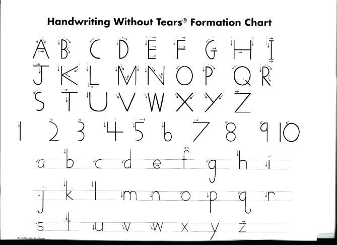 Writing without Tears Worksheets Handwriting without Tears Lowercase Letter formation Chart